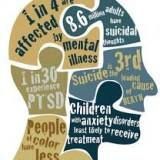 Mental illness and LTD benefits.